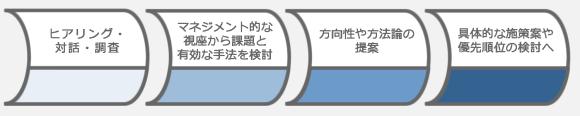 approach-1
