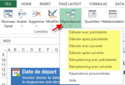 Support diagramme de gantt project lead dependancesdiagrammegantt3 ccuart Choice Image