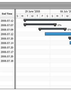 Anygantt gantt chart also top dynamic components for software developers rh project management