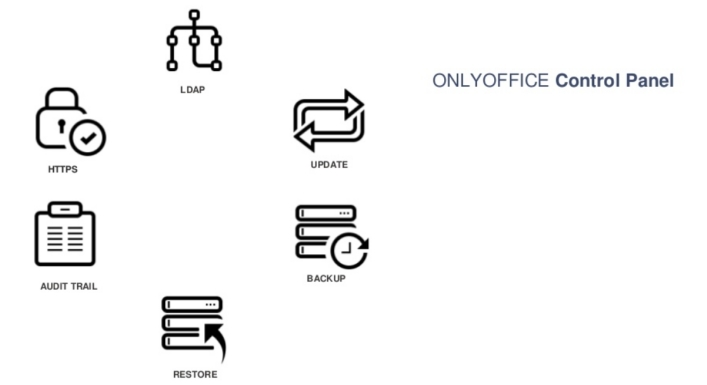 ONLYOFFICE Launches New iOS App and Enterprise Edition