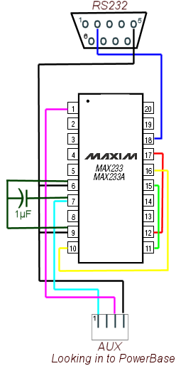 MAX233 to AUX Port Diagram