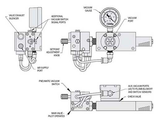Venturi Pump Diagram