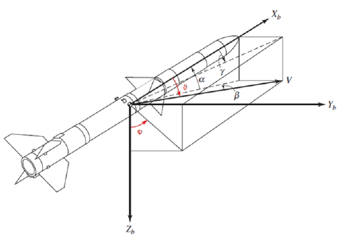 Automated Controller Design for a Missile Using Convex
