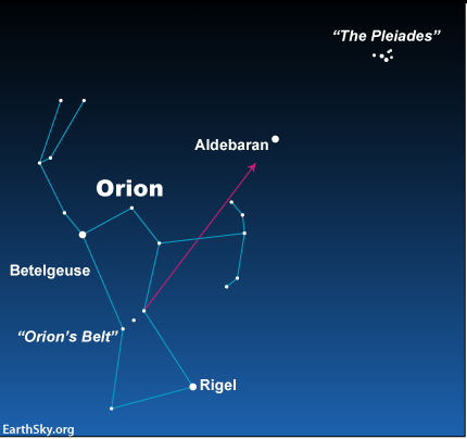 orion-aldebaran-betelgeuse-rigel-pleiades-night-sky-chart.jpg