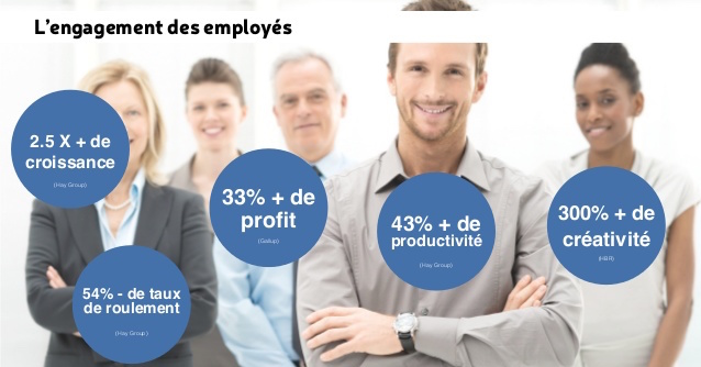 gnrer-le-bonheur-au-travail-questce-qui-a-de-limpact-sur-la-performance-en-2015-11-638