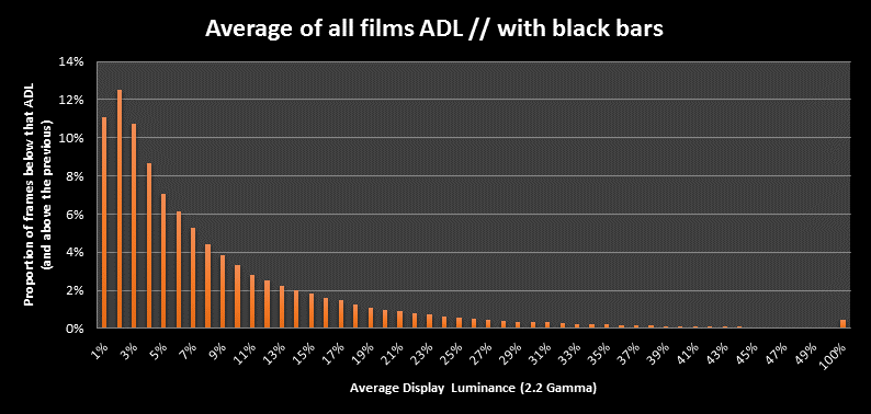 Average-All-Films_ADL_1