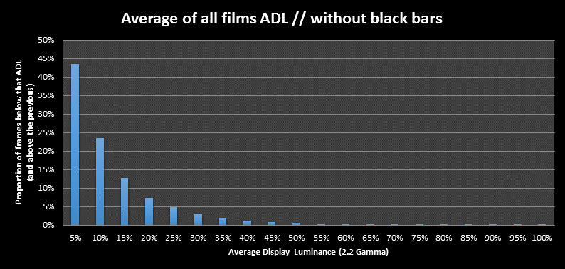 Average-All-Films_ADL_3
