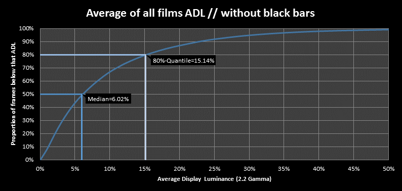 Average-All-Films_ADL_5