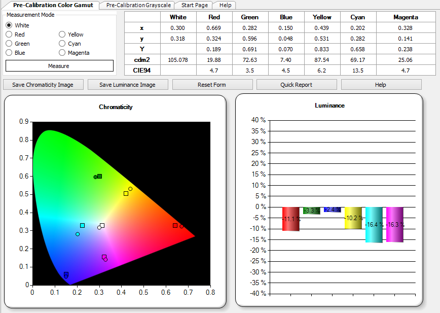 JVC DLA-X5000 Natural Video Color Gamut