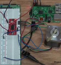 the gpio pins number 18 of the raspberry pi is connected to the step pin of the stepper motor driver and the gpio pin number 19 is connected to the dir pin  [ 1280 x 720 Pixel ]