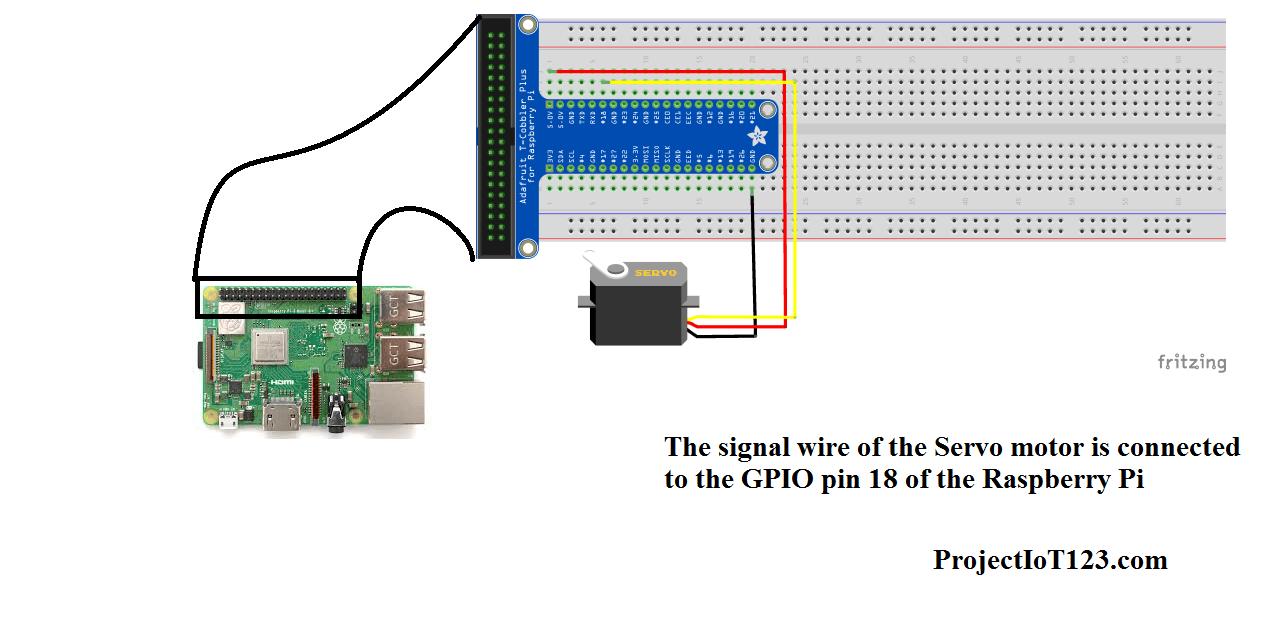 hight resolution of raspberry pi python programming code for the servo motor