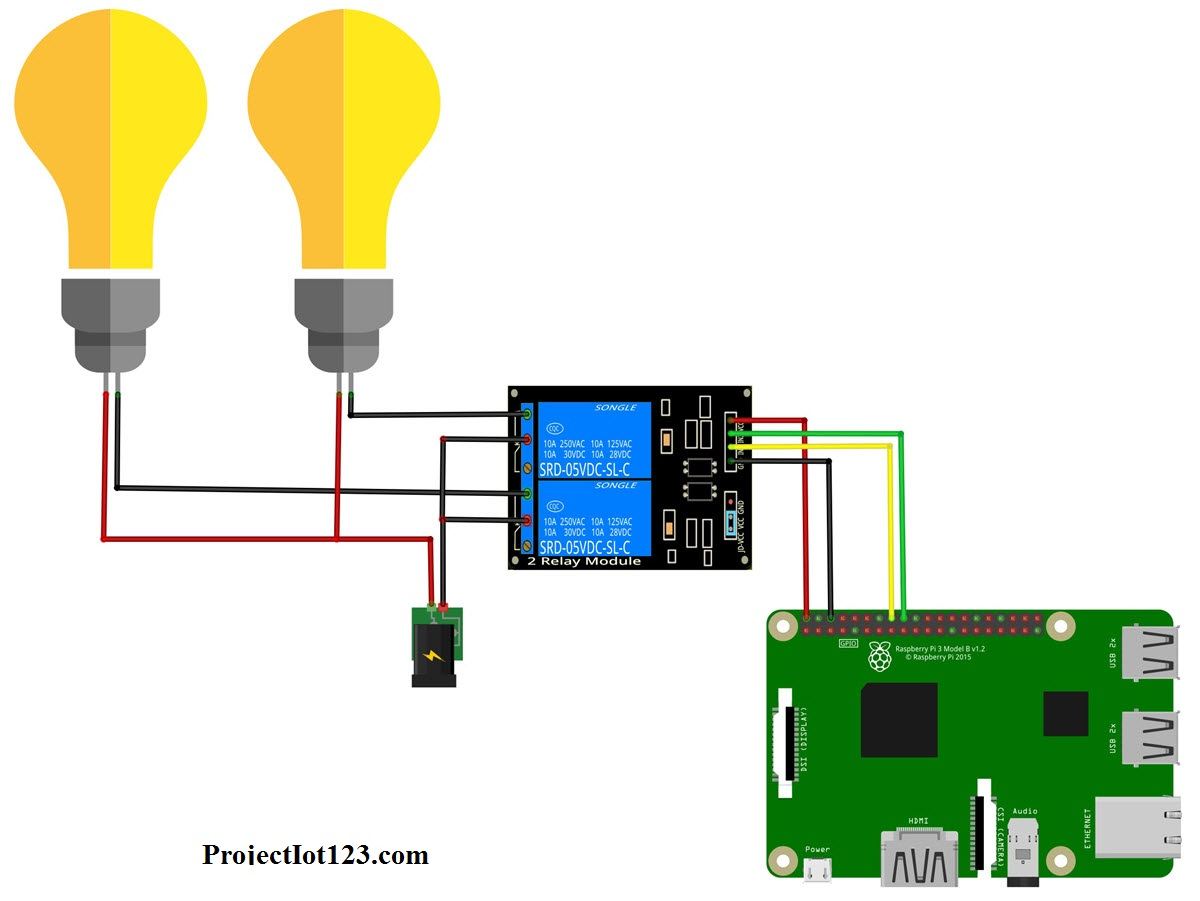 hight resolution of in this post i will discuss about how to build the home automation system based on the raspberry pi using the graphical user interface in the python