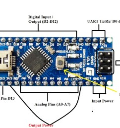 as can be seen in the image above that the arduino nano is quite different from the arduino uno the arduino nano has micro usb port with the help of which  [ 1274 x 753 Pixel ]