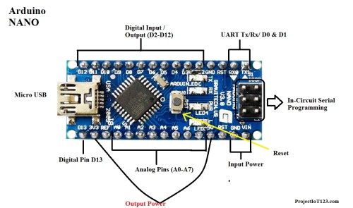 small resolution of as can be seen in the image above that the arduino nano is quite different from the arduino uno the arduino nano has micro usb port with the help of which