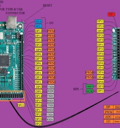 as pointed out later that the arduino mega has total 54 digital input output pins the digital input output pins can receive a digital signal or  [ 1274 x 654 Pixel ]