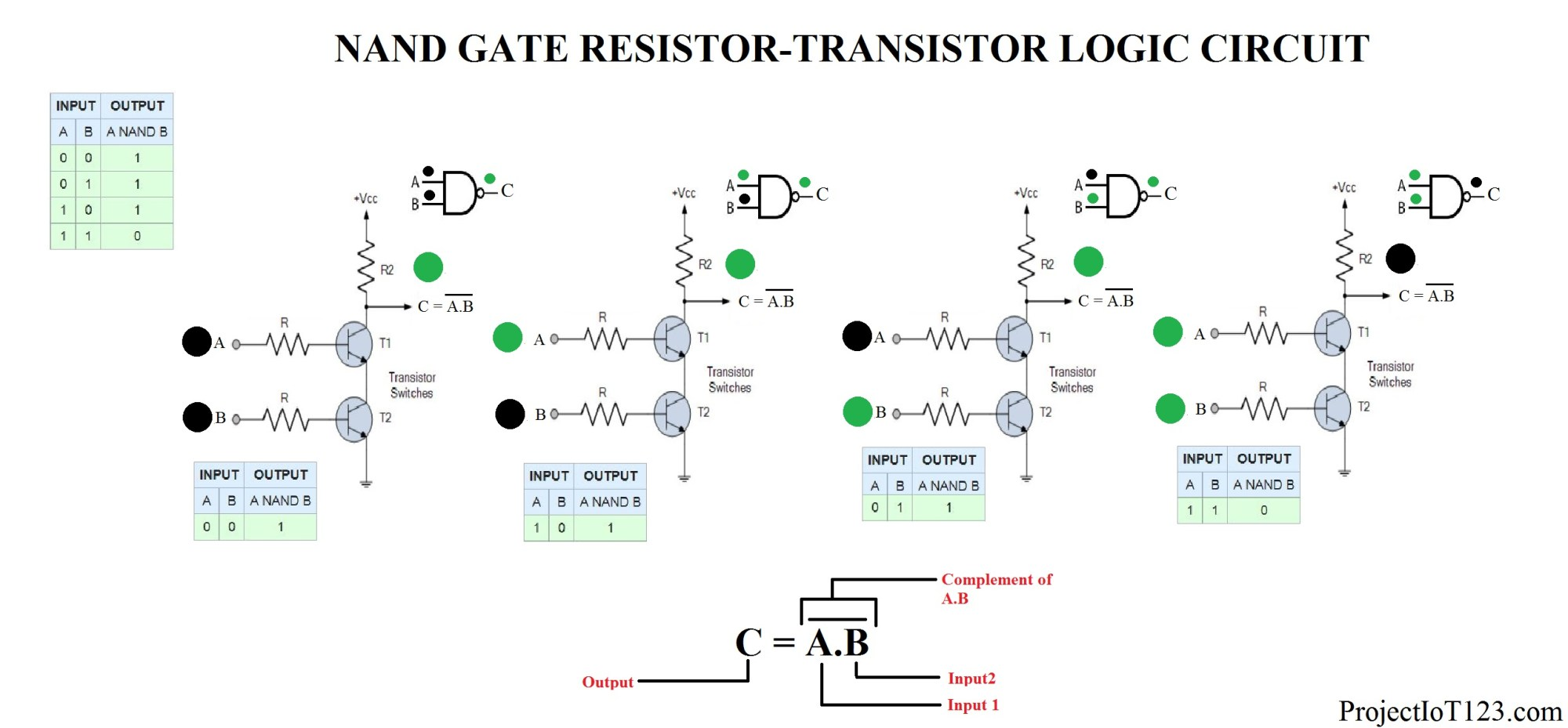 hight resolution of the inputs a and b of the nand gate are connected at the base of the transistors t1 and t2 respectively and the output is taken from the collector