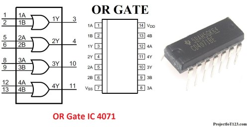 small resolution of  input or gate ic which means that this ic contains 4 independent two input or gates the pinout and connection diagram of the 4071 ic is shown below