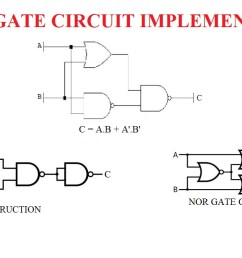 thus it concludes that multiple configurations can be employed to realize xnor gate functionality the boolean expressions along with their circuit  [ 1274 x 647 Pixel ]