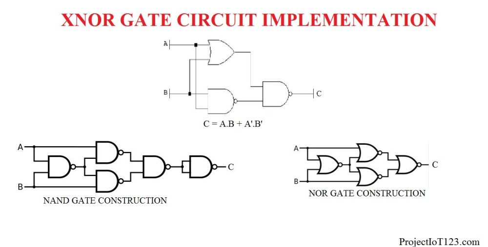 medium resolution of thus it concludes that multiple configurations can be employed to realize xnor gate functionality the boolean expressions along with their circuit