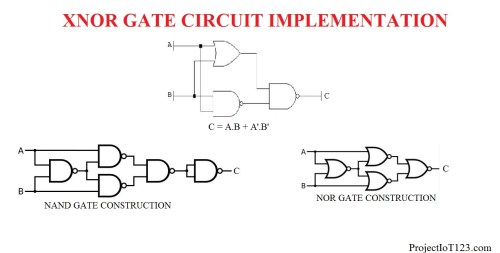 small resolution of thus it concludes that multiple configurations can be employed to realize xnor gate functionality the boolean expressions along with their circuit