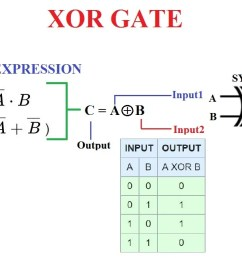 introduction to xor gate projectiot123 technology information truth table likewise xor logic gate circuit on boolean logic diagram [ 1274 x 644 Pixel ]