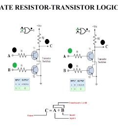 the inputs a and b of the nor gate are connected at the base of the transistors t1 and t2 respectively and the output is taken from the collector  [ 2548 x 1204 Pixel ]