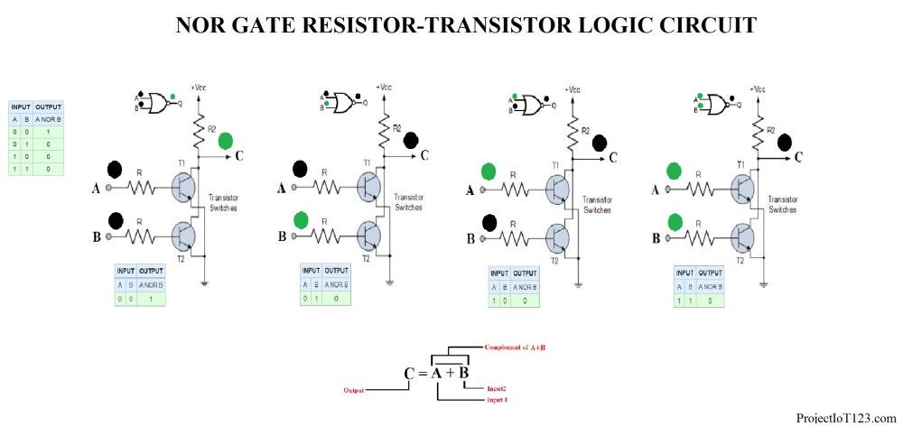 medium resolution of the inputs a and b of the nor gate are connected at the base of the transistors t1 and t2 respectively and the output is taken from the collector