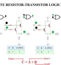 the inputs of the or gate are connected to base of the transistors and the output is connected to the emitter as shown in the figure when either of the  [ 2548 x 1174 Pixel ]