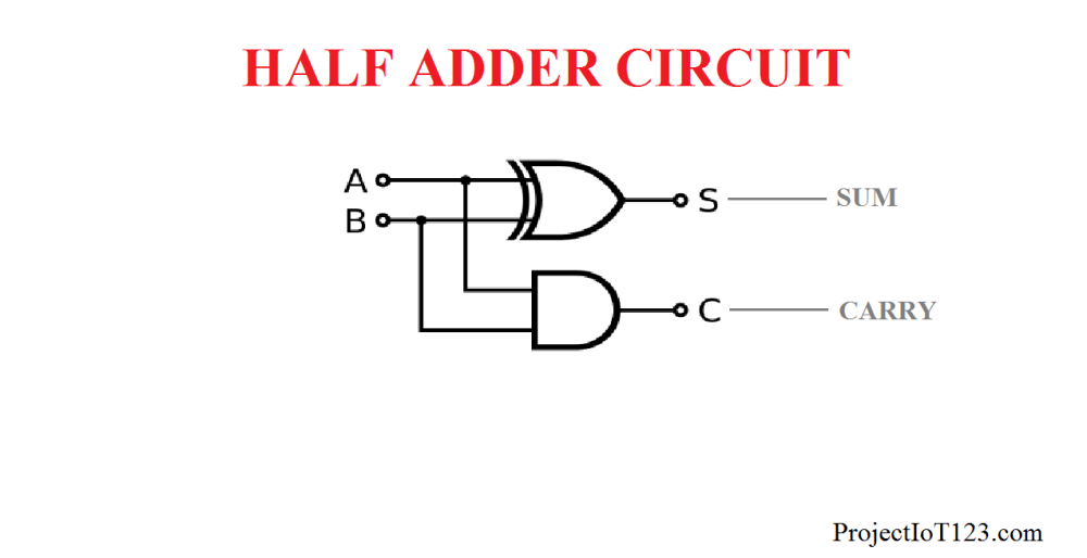 medium resolution of introduction to half adder projectiot123 technology information bit full adder can be realized by the following circuit diagram