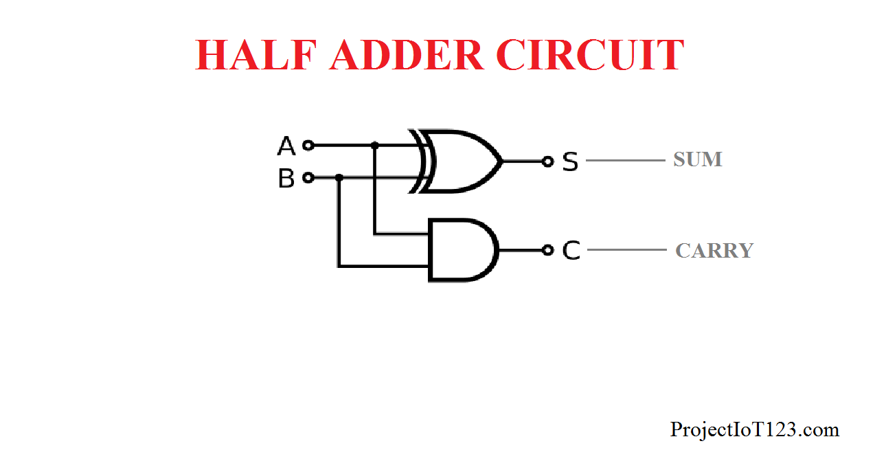 hight resolution of introduction to half adder projectiot123 technology information bit full adder can be realized by the following circuit diagram
