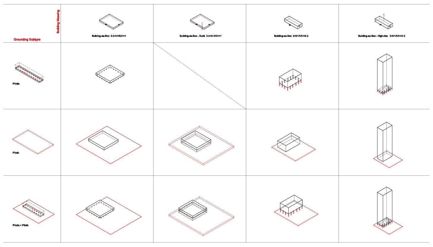 Architectural Pavilion, Pavilion Scenario and Urban Pavilion