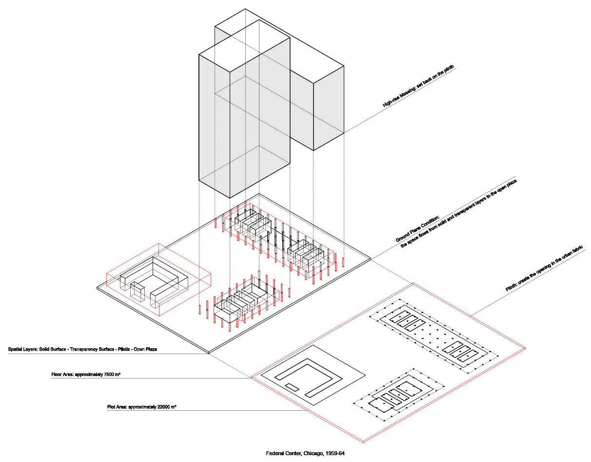 architectural diagram types venn in word 2007 1000 43 images about on pinterest concept