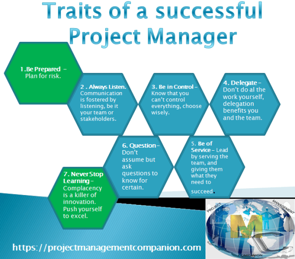 Traits of a successful project manager