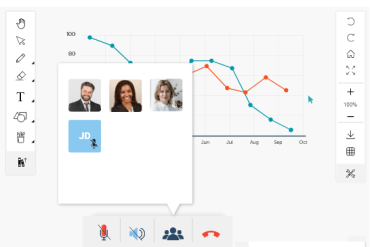 audio conferencing is a good features in remote agile project management software
