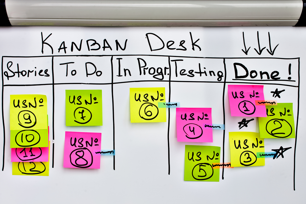 waffle.io competitor, Zube, offers kanban style board
