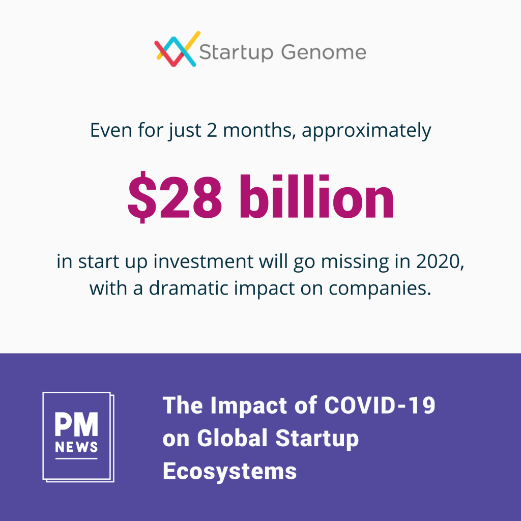 Photo of The Impact of COVID 19 on Global Startup Ecosystems