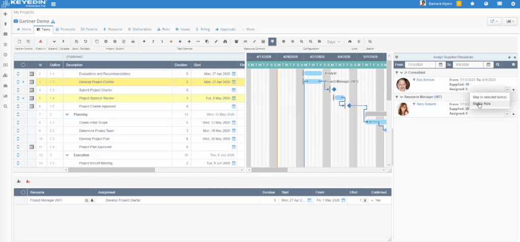 KeyedIn screenshot showing how PMO leaders can visualize project actuals