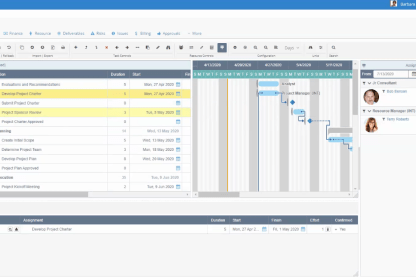 KeyedIn showing how PMO leaders can visualize project actuals screenshot