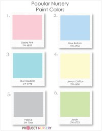 How to Pick Paint Color for Your Child's Room or Nursery