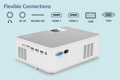 Projector 506 Connectivity
