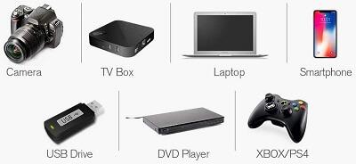Device Compatibility L21