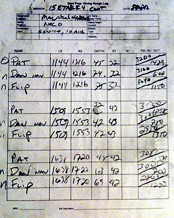 bentprop dive log palau