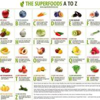 Superfoods A-Z