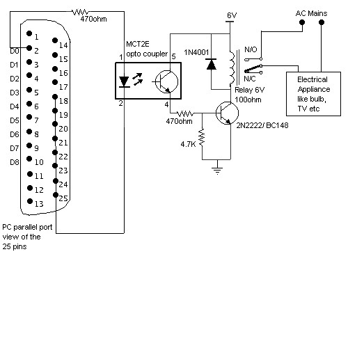 External device control (i.e. coffee machine)