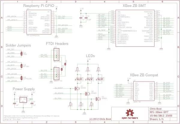Raspberry Pi XBee SMT backpack