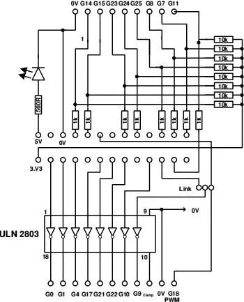 A Raspberry Pi Interface Board