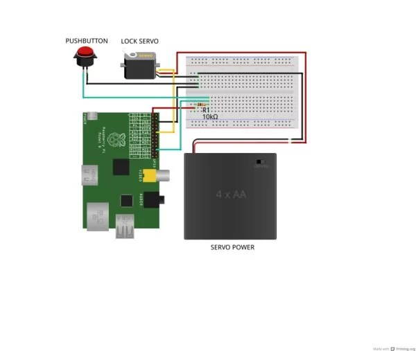 you can create a database diagram for blank humerus raspberry pi face recognition treasure box