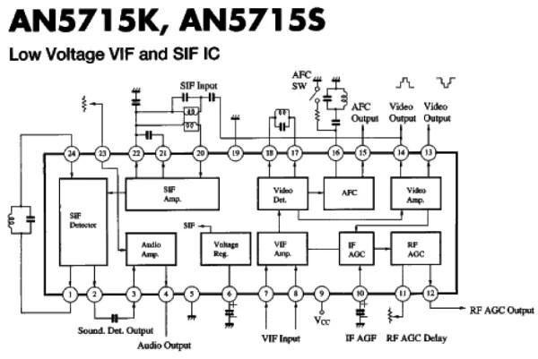 Raspberry Pi on a Portable B&W CRT
