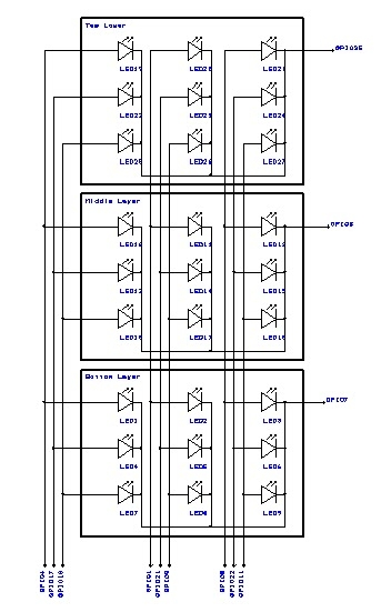 Raspberry Pi: 3x3x3 LED Cube