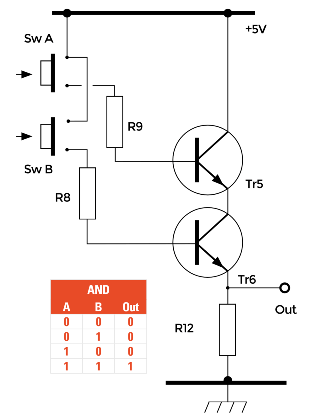 medium resolution of notice in this circuit that the two transistors tr5 and tr6 are effectively connected in series
